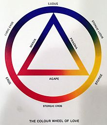 Color wheel theory of love